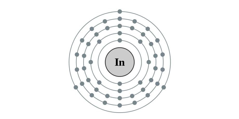 La Révolution de l'Indium